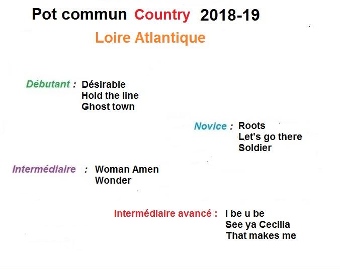 Pot commun loire atlantique 2018 19